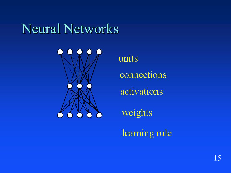 15 Neural Networks
