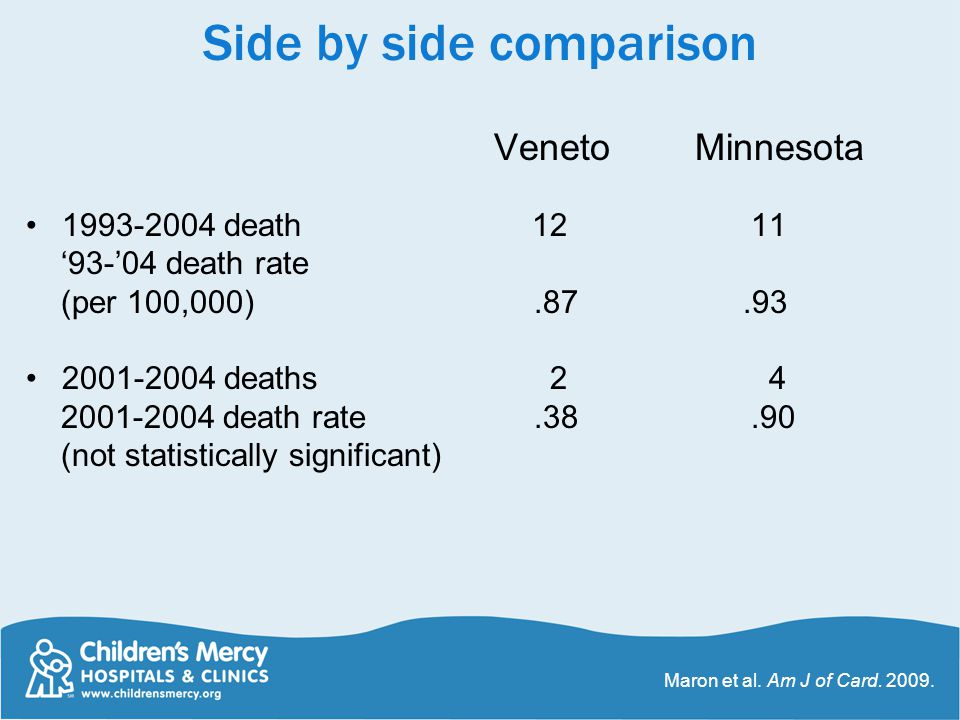 Side by side comparison Veneto Minnesota 1993-2004 death 12 11 '93-'04 death rate (per 100,000).87.93 2001-2004 deaths 2 4 2001-2004 death rate.38.90