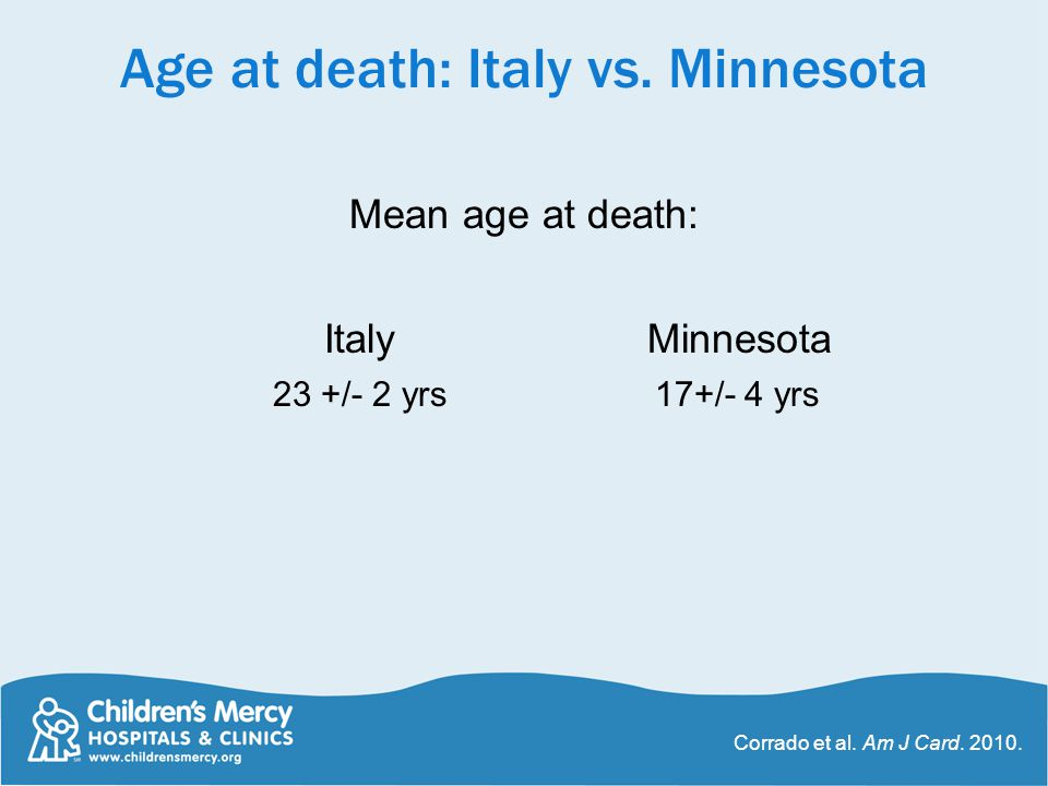 Age at death: Italy vs. Minnesota Mean age at death: Italy Minnesota 23 +/- 2 yrs 17+/- 4 yrs Corrado et al. Am J Card. 2010.