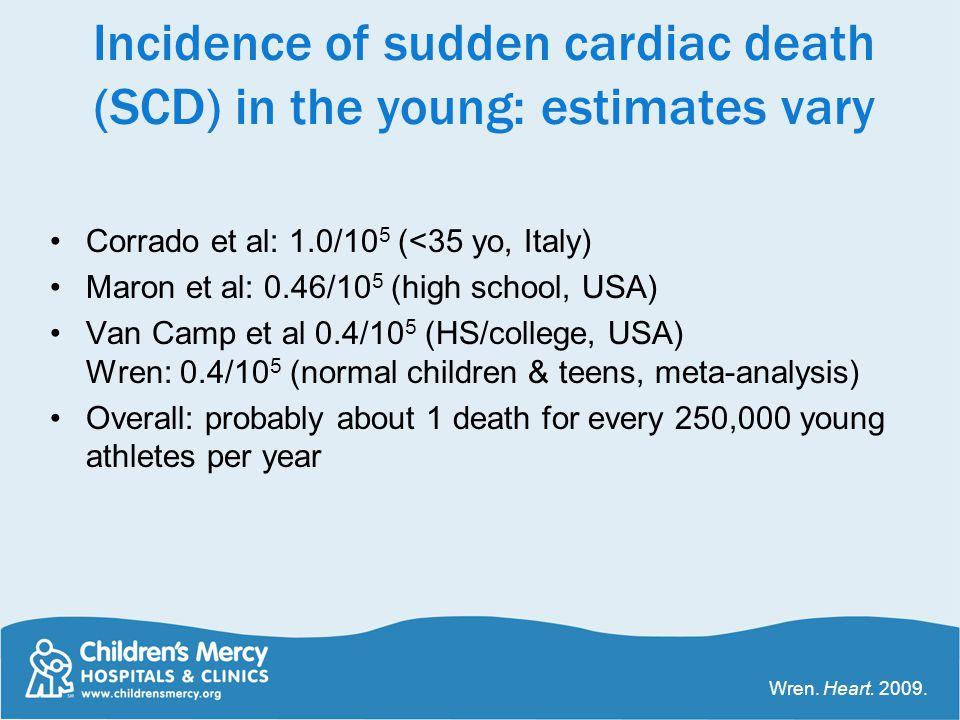 Incidence of sudden cardiac death (SCD) in the young: estimates vary Corrado et al: 1.0/10 5 (<35 yo, Italy) Maron et al: 0.46/10 5 (high school, USA)