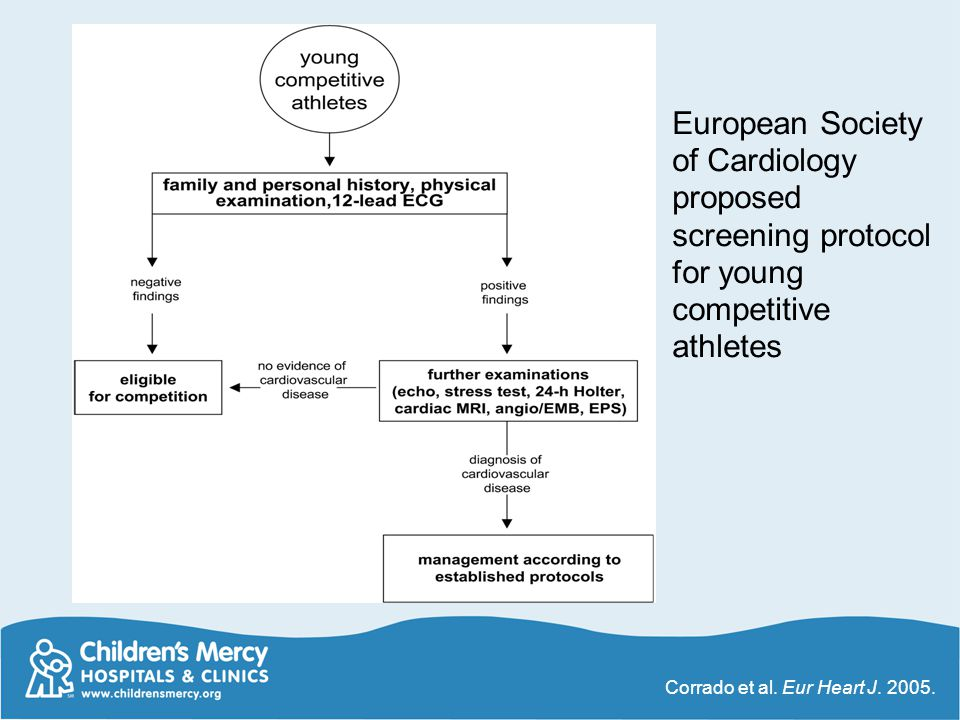 European Society of Cardiology proposed screening protocol for young competitive athletes Corrado et al. Eur Heart J. 2005.