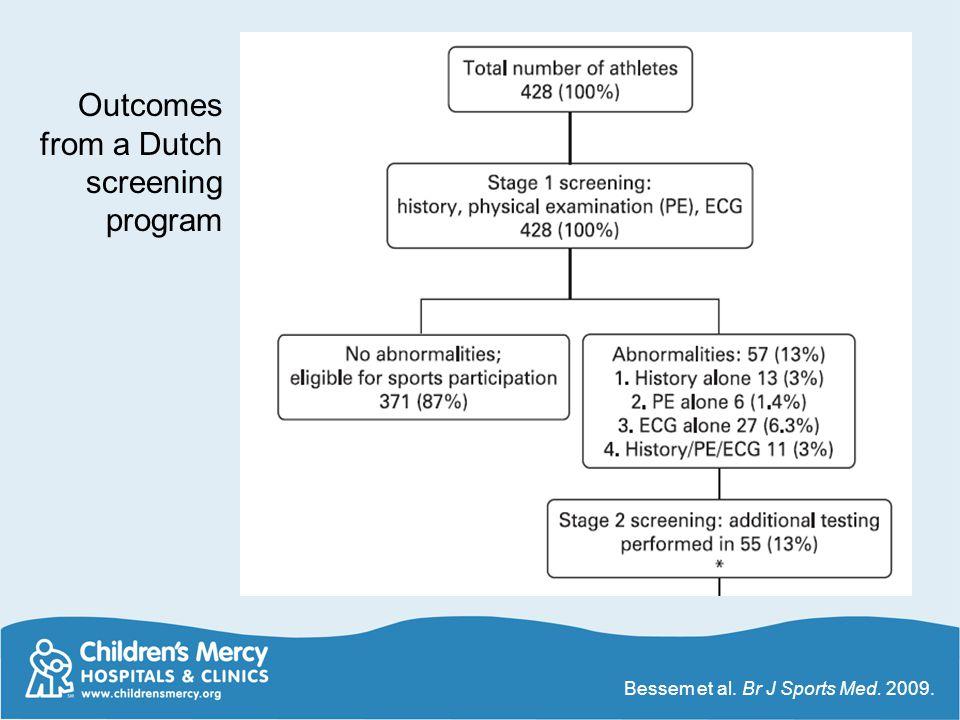 Outcomes from a Dutch screening program Bessem et al. Br J Sports Med. 2009.