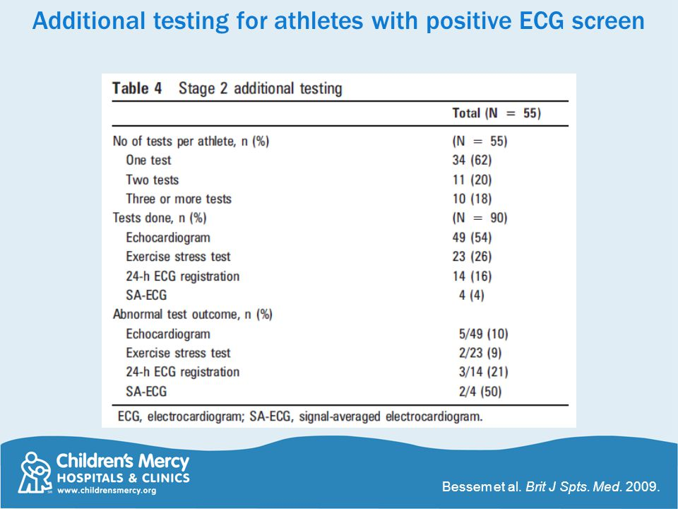 Bessem et al. Brit J Spts. Med. 2009. Additional testing for athletes with positive ECG screen