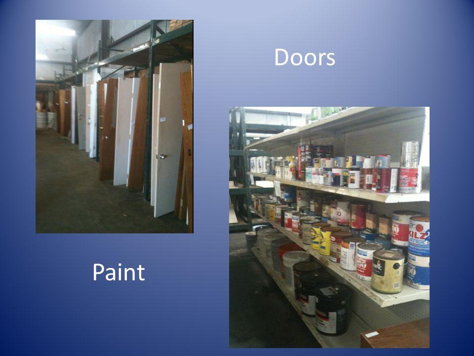 Paint Doors