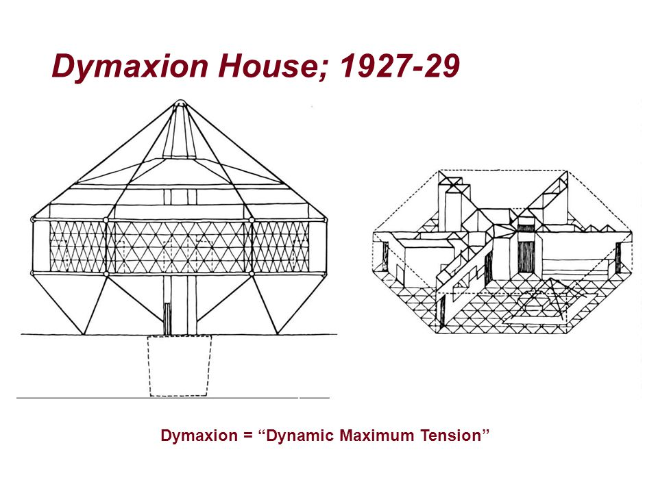 Dymaxion House; 1927-29 Dymaxion = Dynamic Maximum Tension