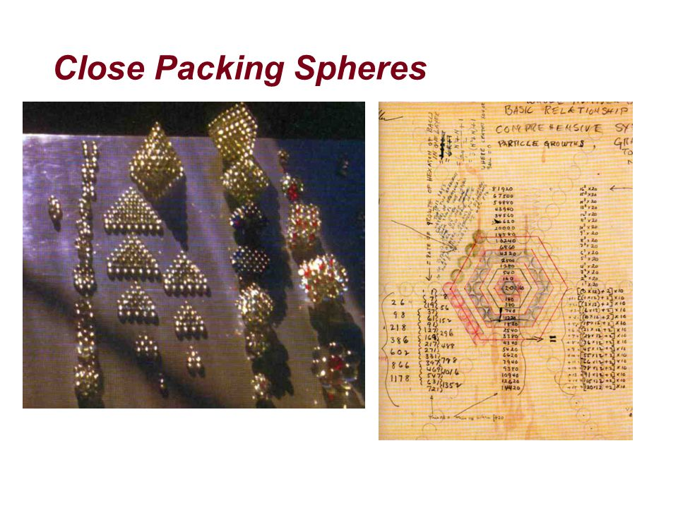 Close Packing Spheres