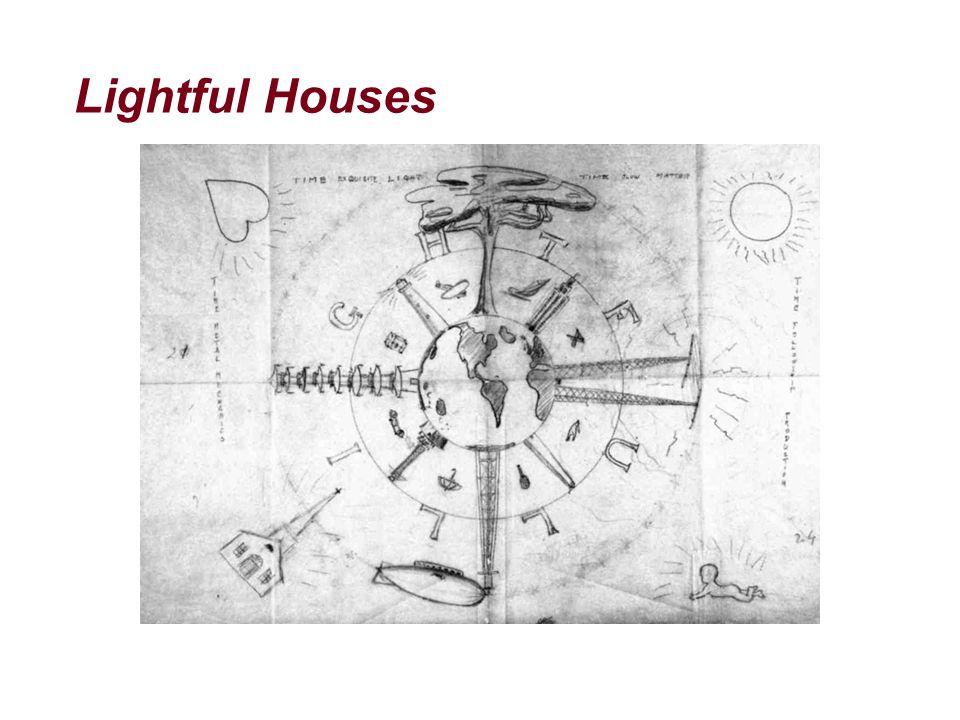 Wichita House Erection
