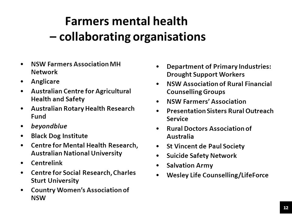 12 Farmers mental health – collaborating organisations NSW Farmers Association MH Network Anglicare Australian Centre for Agricultural Health and Safety Australian Rotary Health Research Fund beyondblue Black Dog Institute Centre for Mental Health Research, Australian National University Centrelink Centre for Social Research, Charles Sturt University Country Women's Association of NSW Department of Primary Industries: Drought Support Workers NSW Association of Rural Financial Counselling Groups NSW Farmers' Association Presentation Sisters Rural Outreach Service Rural Doctors Association of Australia St Vincent de Paul Society Suicide Safety Network Salvation Army Wesley Life Counselling/LifeForce