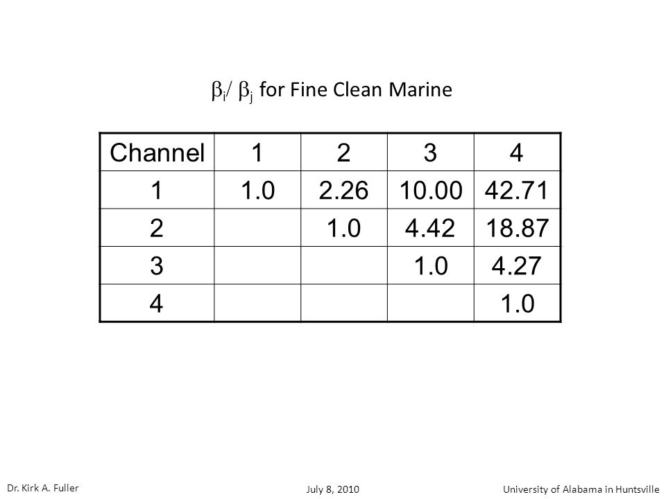 Channel1234 11.02.2610.0042.71 2 1.04.4218.87 3 1.04.27 4 1.0  i  j  for Fine Clean Marine Dr.