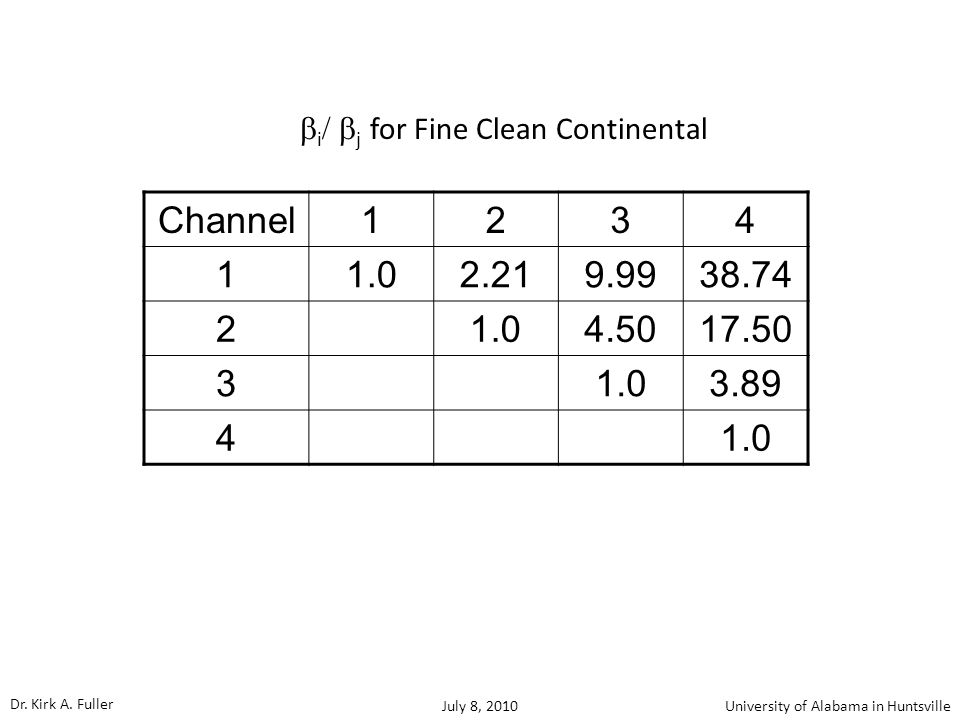 Channel1234 11.02.219.9938.74 2 1.04.5017.50 3 1.03.89 4 1.0  i  j  for Fine Clean Continental Dr.