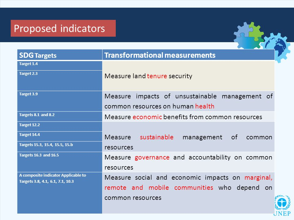 SDG Targets Transformational measurements Target 1.4 Measure land tenure security Target 2.3 Target 3.9 Measure impacts of unsustainable management of common resources on human health Targets 8.1 and 8.2 Measure economic benefits from common resources Target 12.2 Measure sustainable management of common resources Target 14.4 Targets 15.3, 15.4, 15.5, 15.b Targets 16.3 and 16.5 Measure governance and accountability on common resources A composite indicator Applicable to Targets 3.8, 4.1, 6.1, 7.1, 10.3 Measure social and economic impacts on marginal, remote and mobile communities who depend on common resources Proposed indicators