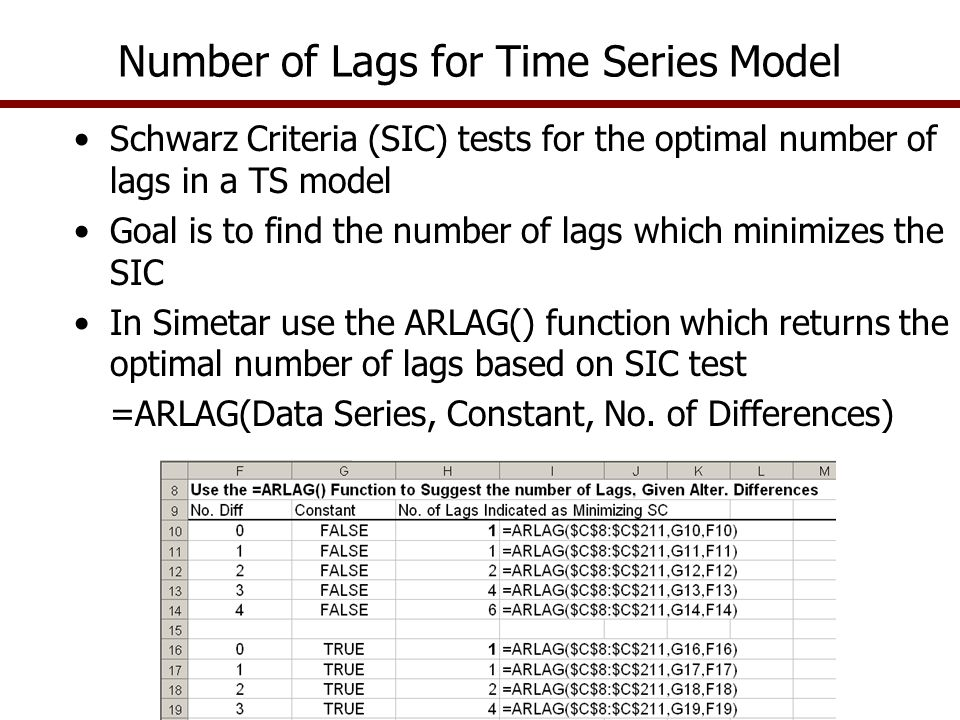 Number of Lags for Time Series Model Schwarz Criteria (SIC) tests for the optimal number of lags in a TS model Goal is to find the number of lags whic