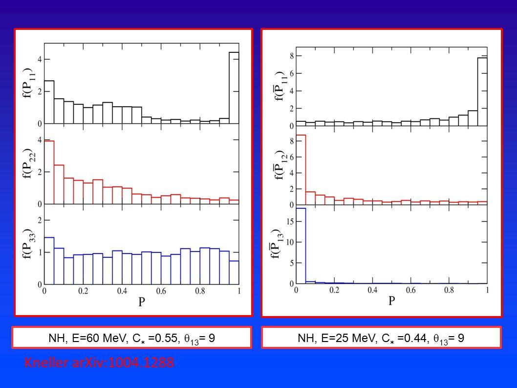 Kneller arXiv:1004.1288 NH, E=25 MeV, C  =0.44, θ 13 = 9NH, E=60 MeV, C  =0.55, θ 13 = 9