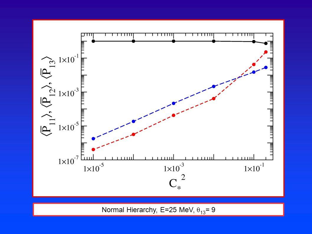 Normal Hierarchy, E=25 MeV, θ 13 = 9