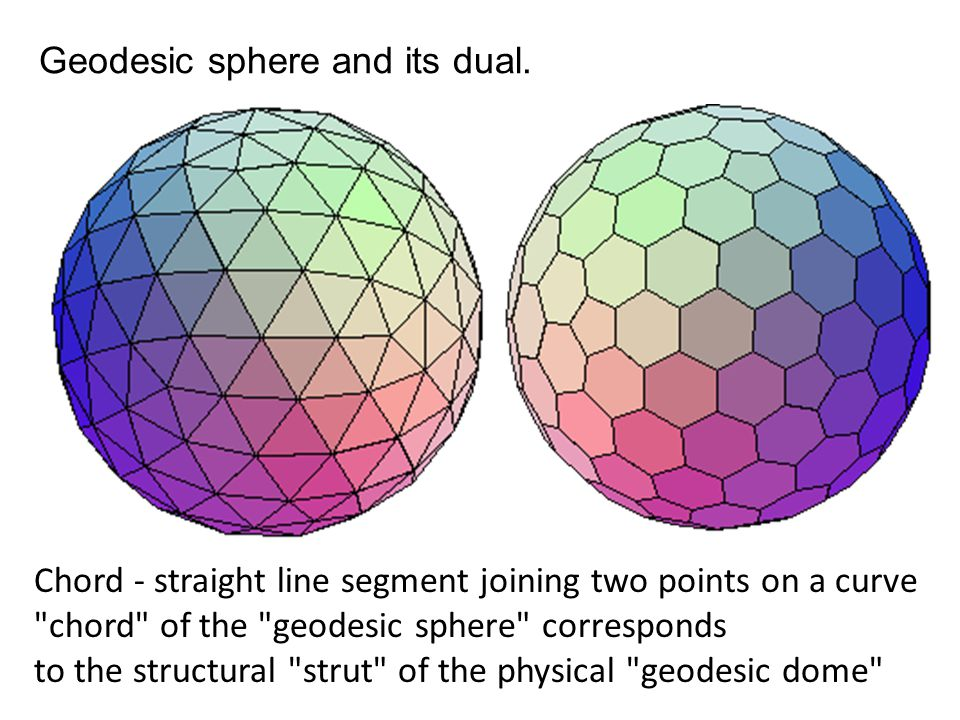 Geodesic sphere and its dual.