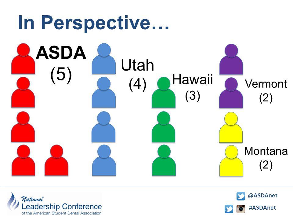 #ASDAnet @ASDAnet In Perspective… ASDA (5) Utah (4) Hawaii (3) Montana (2) Vermont (2)