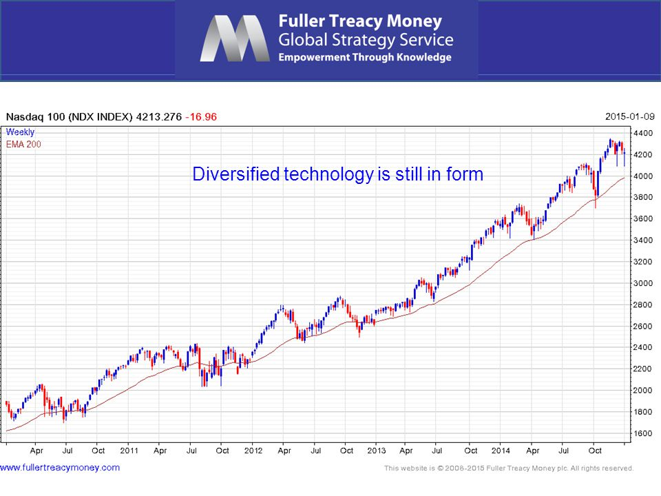 Diversified technology is still in form