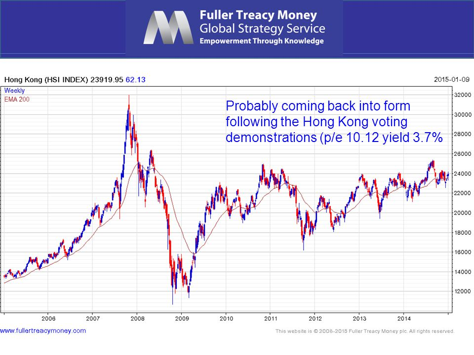 Probably coming back into form following the Hong Kong voting demonstrations (p/e 10.12 yield 3.7%