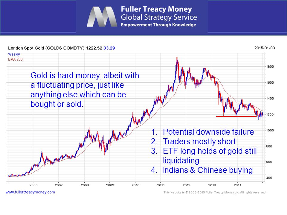 Gold is hard money, albeit with a fluctuating price, just like anything else which can be bought or sold.