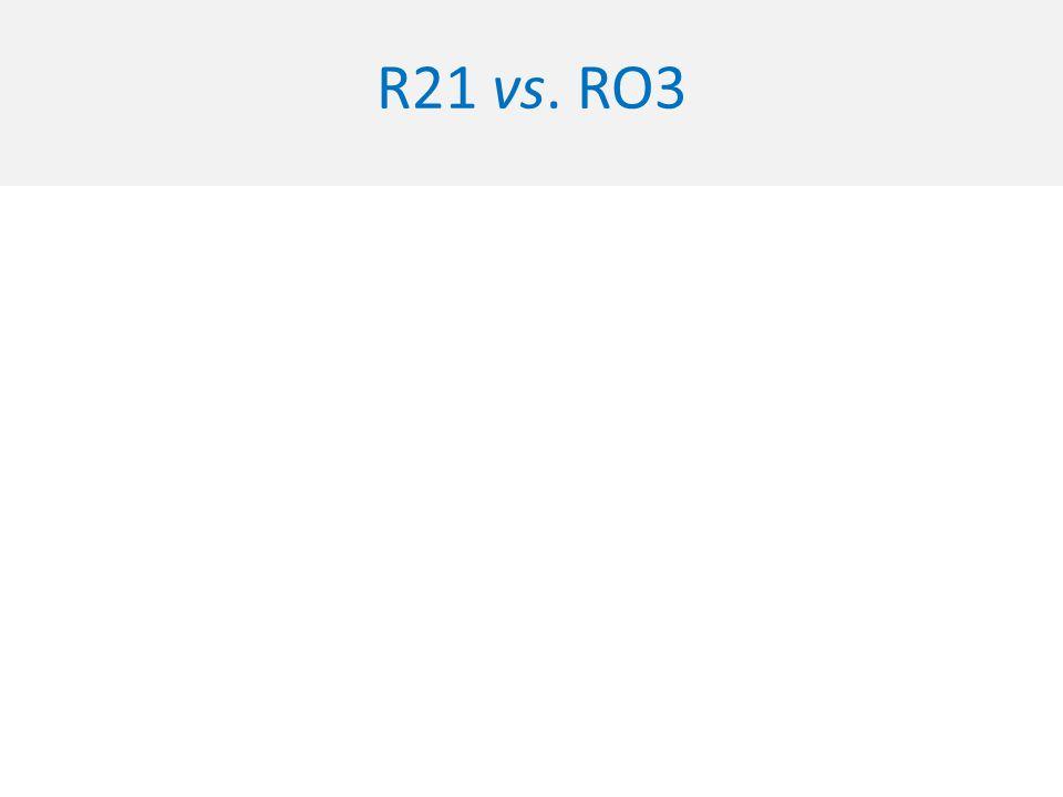 R21 vs. RO3