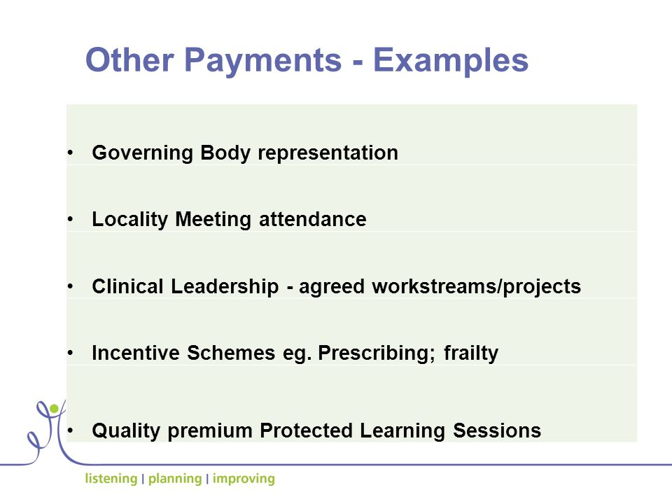 Other Payments - Examples Governing Body representation Locality Meeting attendance Clinical Leadership - agreed workstreams/projects Incentive Schemes eg.
