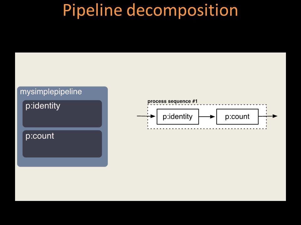 Pipeline decomposition