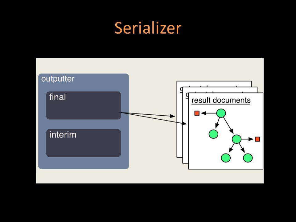 Serializer