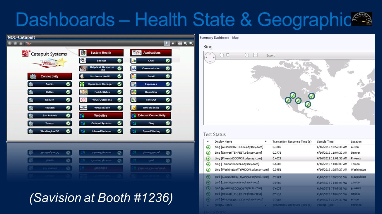 Dashboards – Health State & Geographical