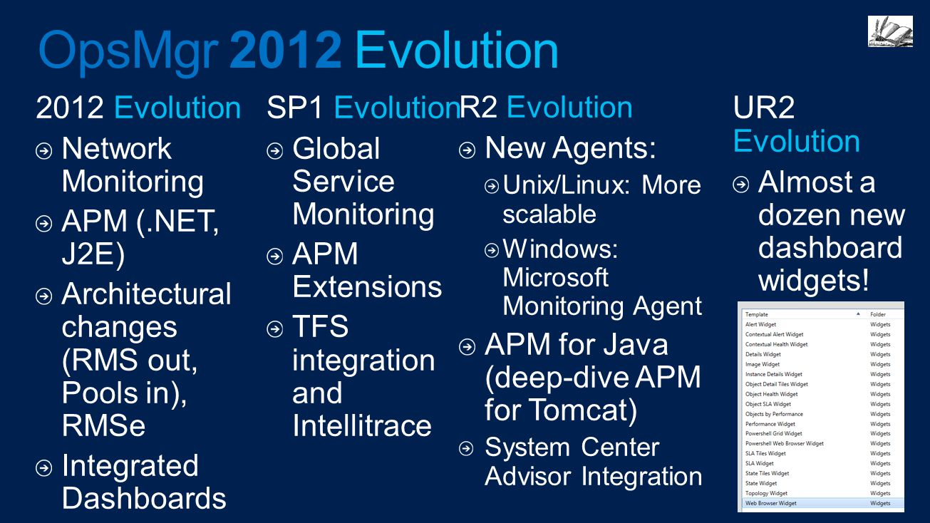 OpsMgr 2012 Evolution