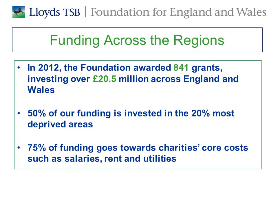 Funding Across the Regions In 2012, the Foundation awarded 841 grants, investing over £20.5 million across England and Wales 50% of our funding is invested in the 20% most deprived areas 75% of funding goes towards charities' core costs such as salaries, rent and utilities