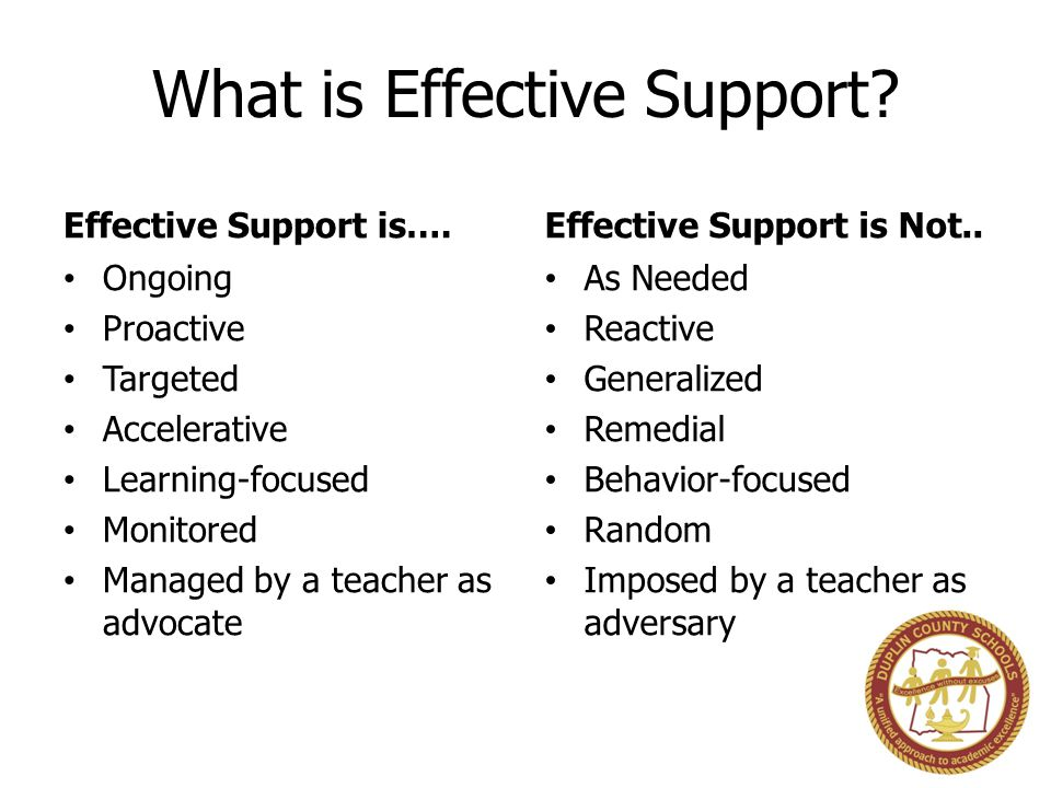 What is Effective Support. Effective Support is….