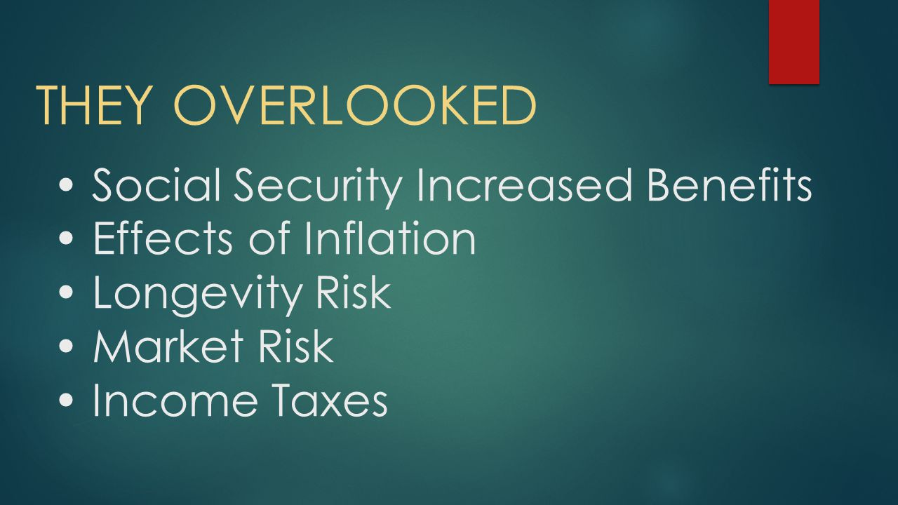 Social Security Increased Benefits Effects of Inflation Longevity Risk Market Risk Income Taxes THEY OVERLOOKED
