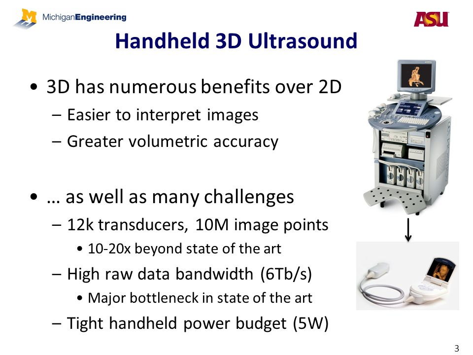 Handheld 3D Ultrasound 3D has numerous benefits over 2D –Easier to interpret images –Greater volumetric accuracy … as well as many challenges –12k tra