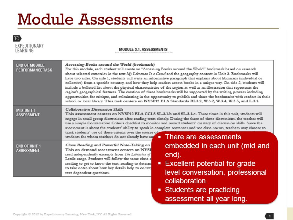 www.engageNY.org Module Assessments 12  There are assessments embedded in each unit (mid and end).  Excellent potential for grade level conversation