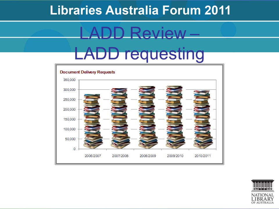 LADD Review – LADD requesting