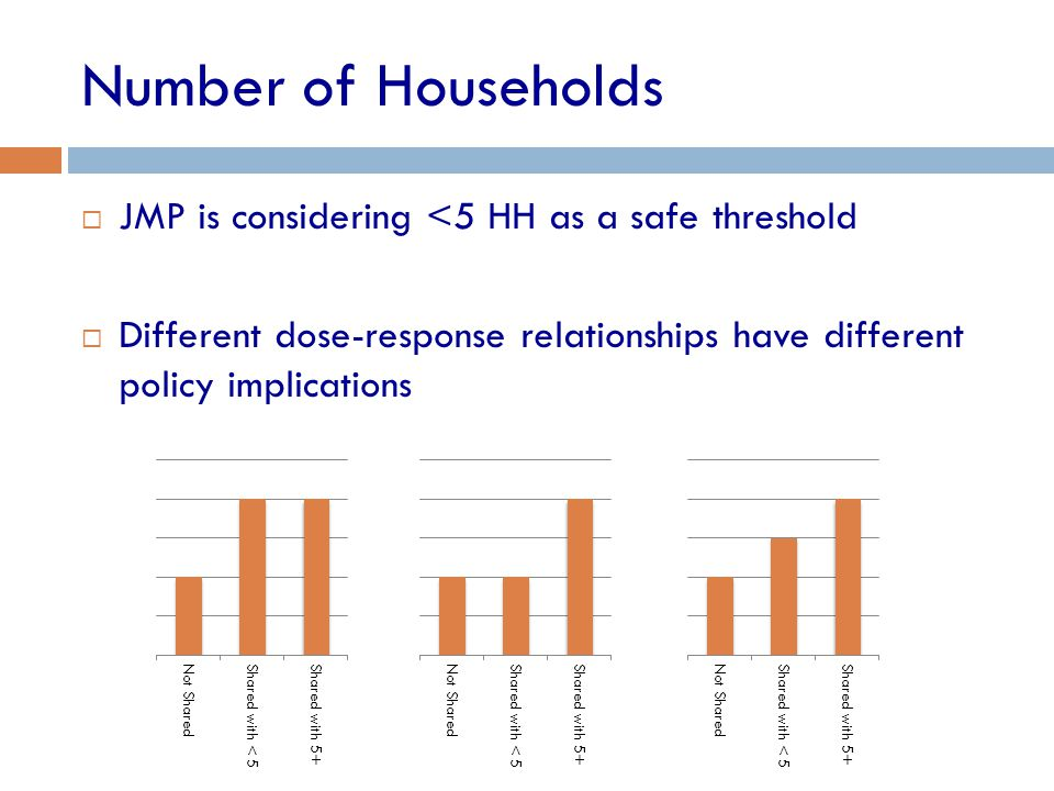 Number of Households  JMP is considering <5 HH as a safe threshold  Different dose-response relationships have different policy implications