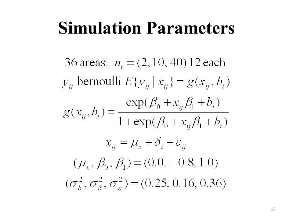 Simulation Parameters 14