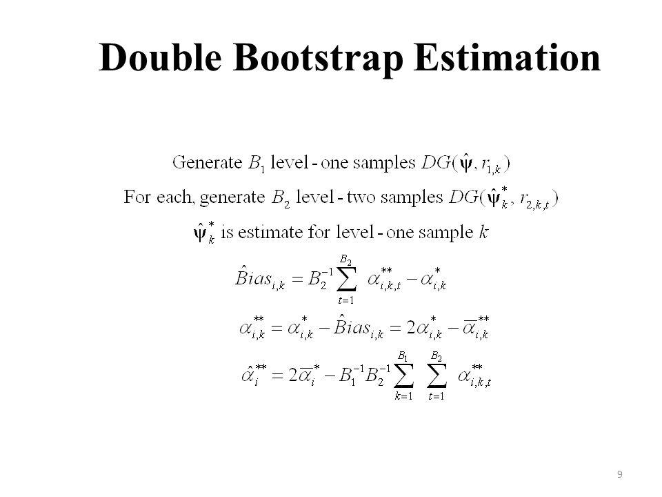 Double Bootstrap Estimation 9