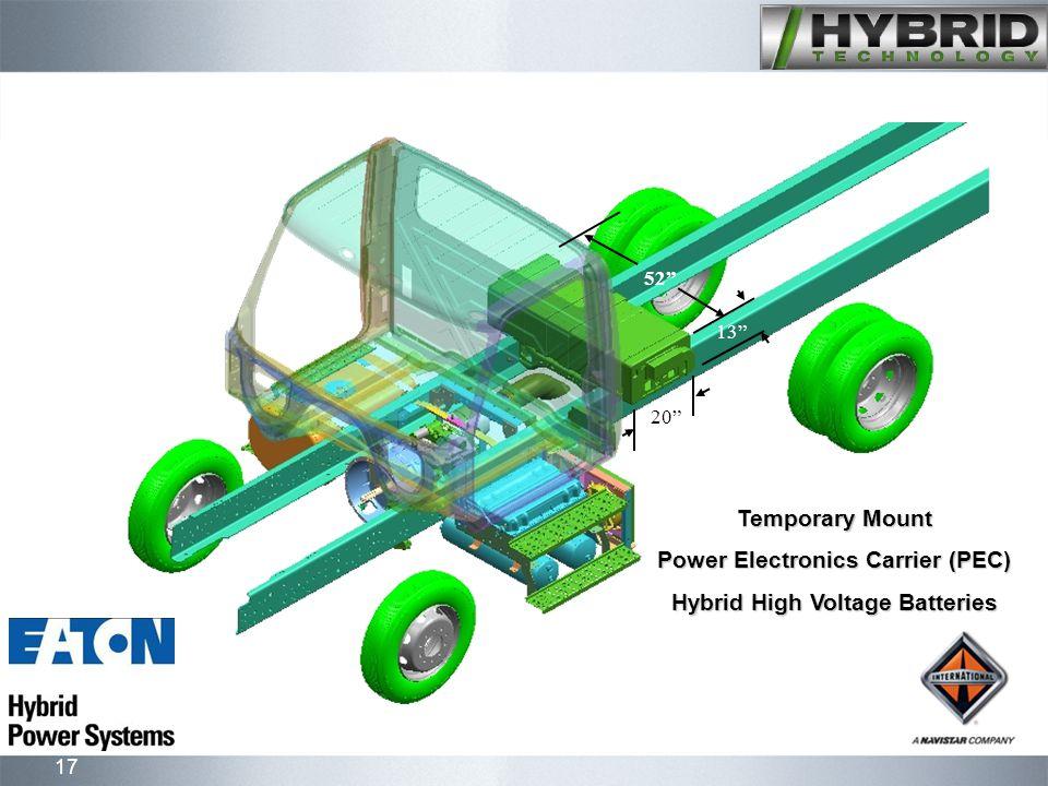 "17 20"" 52"" 13"" Temporary Mount Power Electronics Carrier (PEC) Hybrid High Voltage Batteries"