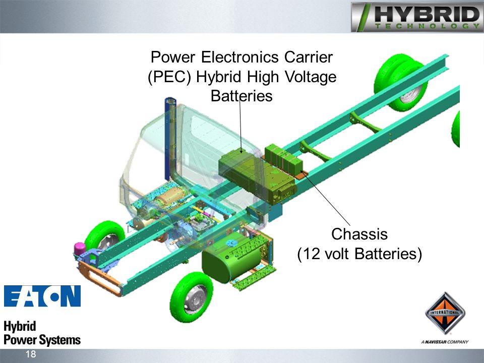 18 Power Electronics Carrier (PEC) Hybrid High Voltage Batteries Chassis (12 volt Batteries)