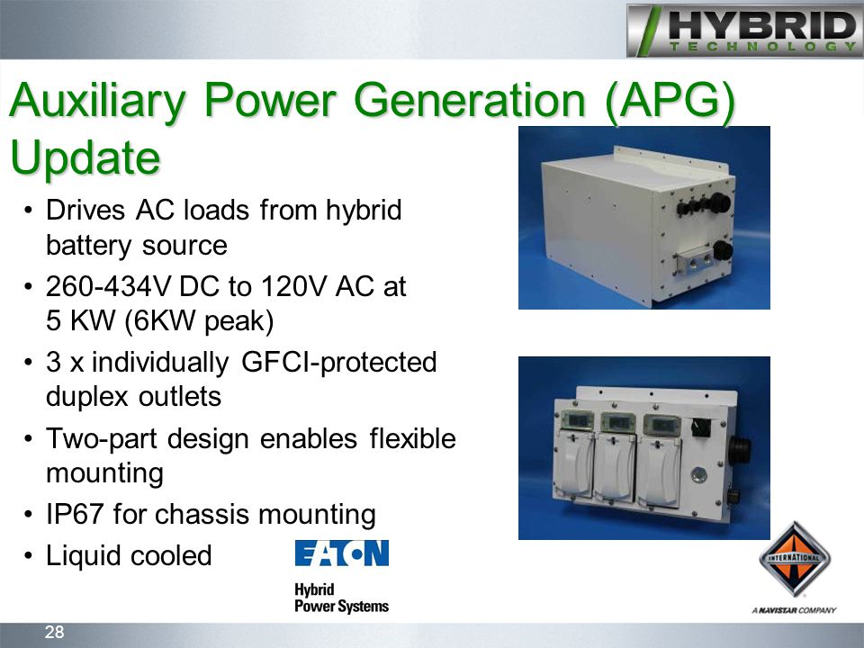 28 Drives AC loads from hybrid battery source 260-434V DC to 120V AC at 5 KW (6KW peak) 3 x individually GFCI-protected duplex outlets Two-part design