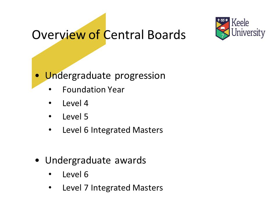 Central Board Membership and Role Pro Vice-Chancellor or Dean (Chair) Chief External Examiner (for Levels 5 and 6) Head of Student Records and Examinations Head of Governance and Quality Assurance School representative from each degree discipline To ensure: Observance of University regulations and conventions Consistency across degree programmes Relevant external examiner comments raised Input of discipline areas upon borderline candidates Raising and resolution of exceptional cases