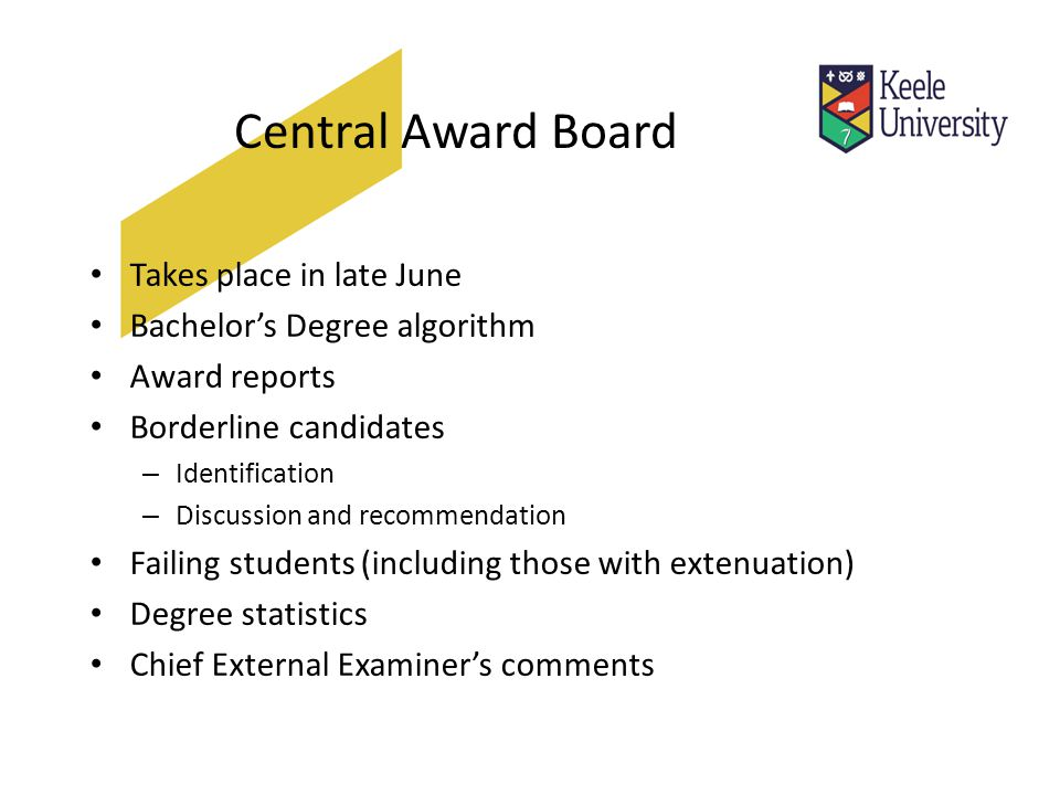 Central Award Board Takes place in late June Bachelor's Degree algorithm Award reports Borderline candidates – Identification – Discussion and recommendation Failing students (including those with extenuation) Degree statistics Chief External Examiner's comments