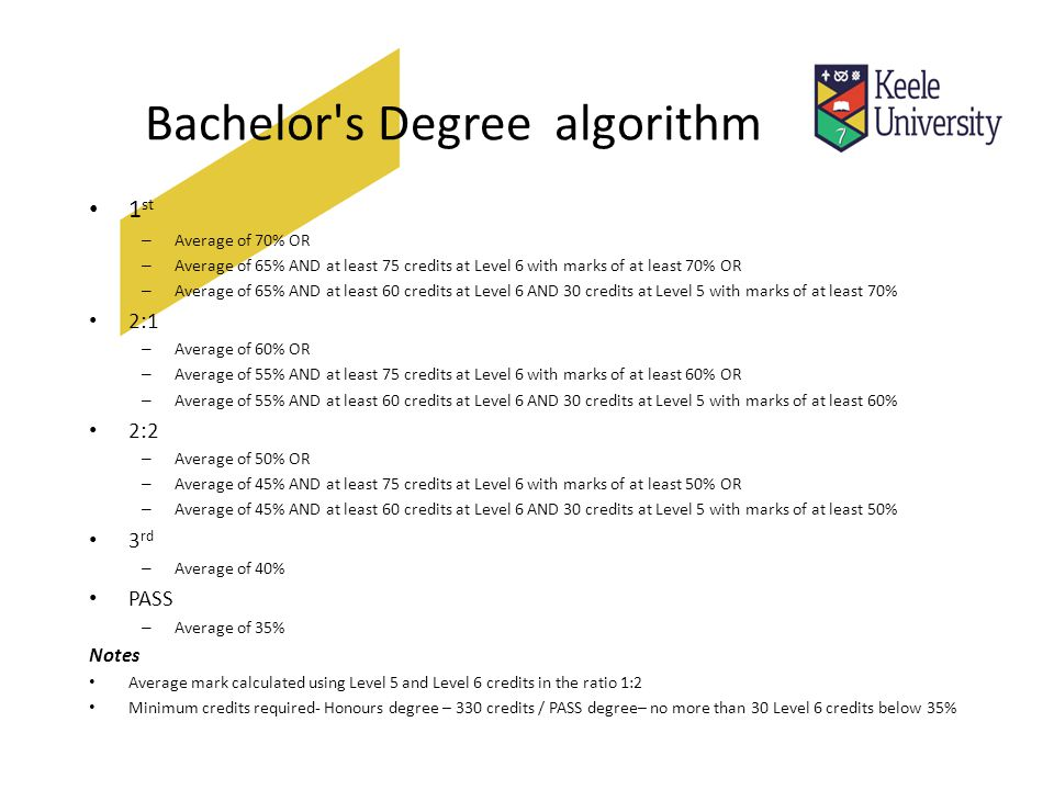 Identification of borderline candidates Students who have narrowly missed the requirements for a higher classification, by reference to either of the first two 'strands' of the algorithm: – Within approximately 1.5% of the higher weighted average mark required OR – Achievement of the lower weighted average mark but 15 fewer credits at Level 6 in the higher classification Therefore, the borderline algorithm is as follows: 1 st – Average of 68.5% OR – Average of 65% AND at least 60 credits at Level 6 with marks of at least 70% OR 2:1 – Average of 58.5% OR – Average of 55% AND at least 60 credits at Level 6 with marks of at least 60% OR 2:2 – Average of 48.5% OR – Average of 45% AND at least 60 credits at Level 6 with marks of at least 50% OR Not applicable for 3 rd class or PASS degree