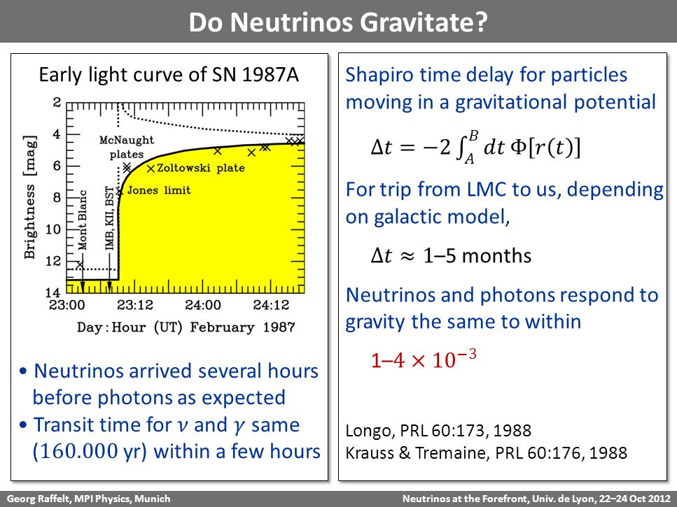 Georg Raffelt, MPI Physics, Munich Neutrinos at the Forefront, Univ. de Lyon, 22–24 Oct 2012 Do Neutrinos Gravitate? Early light curve of SN 1987A
