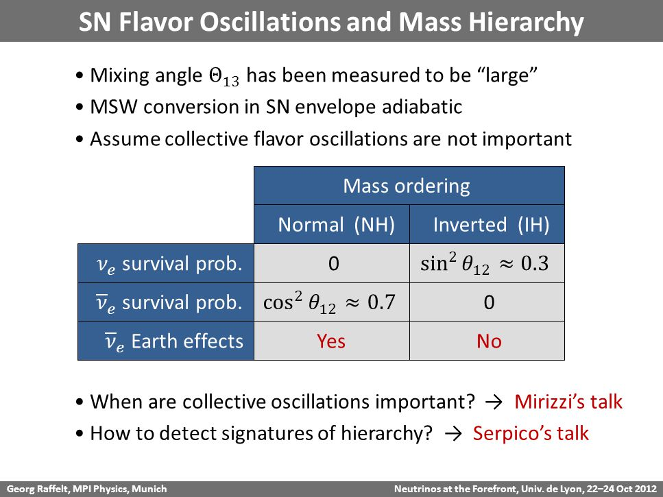 Georg Raffelt, MPI Physics, Munich Neutrinos at the Forefront, Univ. de Lyon, 22–24 Oct 2012 SN Flavor Oscillations and Mass Hierarchy Normal (NH) Inv