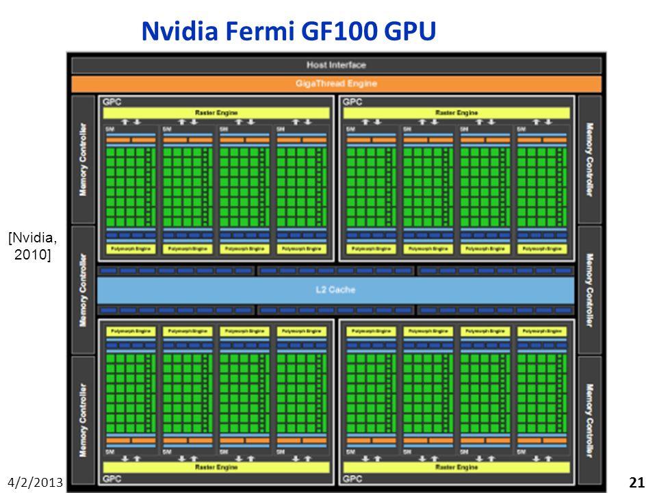 4/2/2013 CS152, Spring 2013 Nvidia Fermi GF100 GPU 21 [Nvidia, 2010]