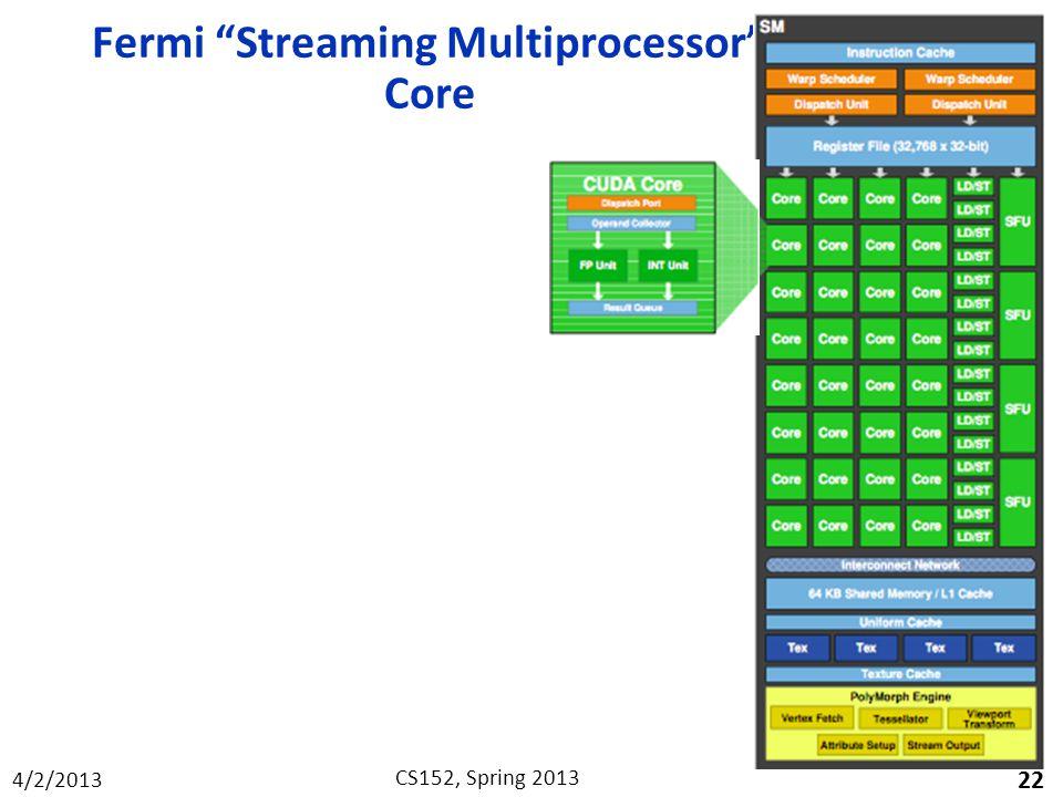 4/2/2013 CS152, Spring 2013 Fermi Streaming Multiprocessor Core 22