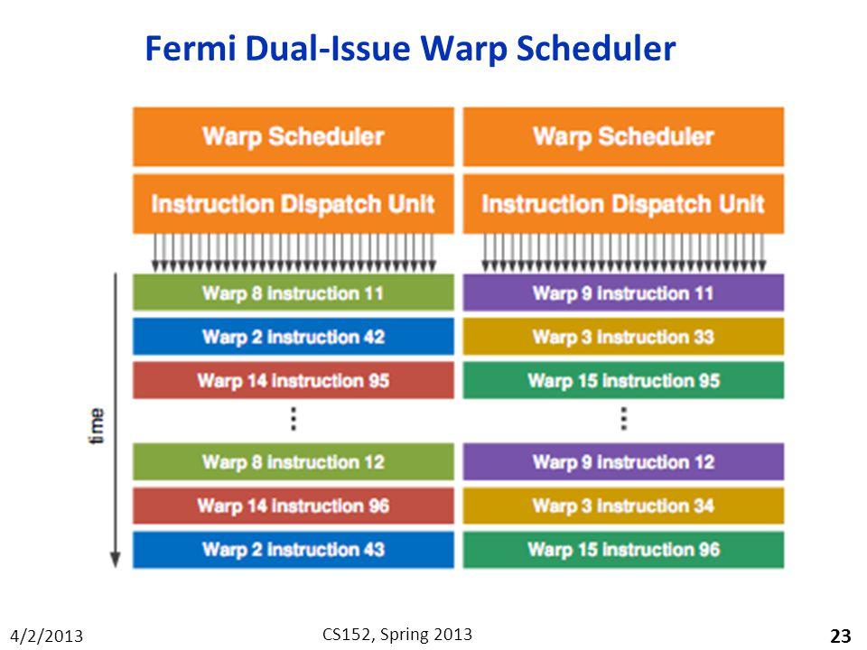 4/2/2013 CS152, Spring 2013 Fermi Dual-Issue Warp Scheduler 23