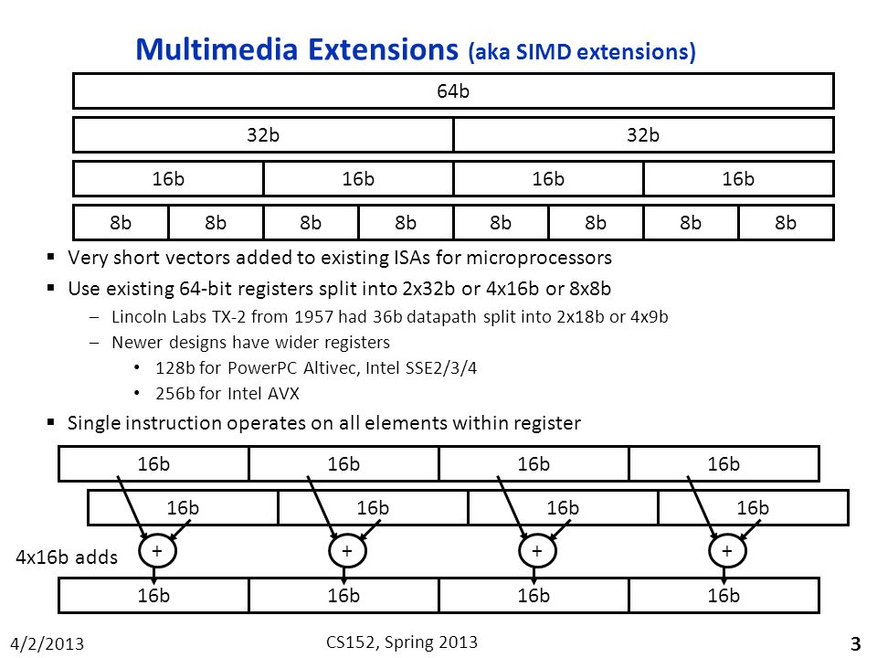 4/2/2013 CS152, Spring 2013 Multimedia Extensions (aka SIMD extensions)  Very short vectors added to existing ISAs for microprocessors  Use existing 64-bit registers split into 2x32b or 4x16b or 8x8b –Lincoln Labs TX-2 from 1957 had 36b datapath split into 2x18b or 4x9b –Newer designs have wider registers 128b for PowerPC Altivec, Intel SSE2/3/4 256b for Intel AVX  Single instruction operates on all elements within register 3 16b 32b 64b 8b 16b ++++ 4x16b adds